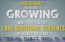 Featured Video: Hillsboro School District Bond